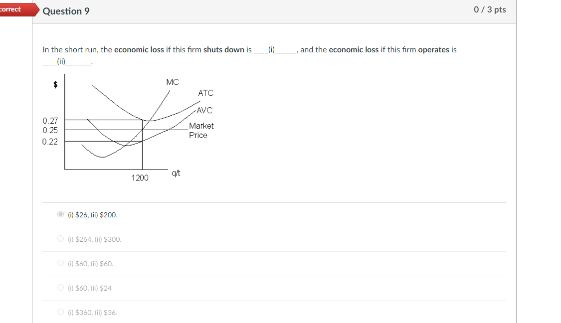 Solved: T Question 6 0/3 Pts Which Of The Following Statem ...
