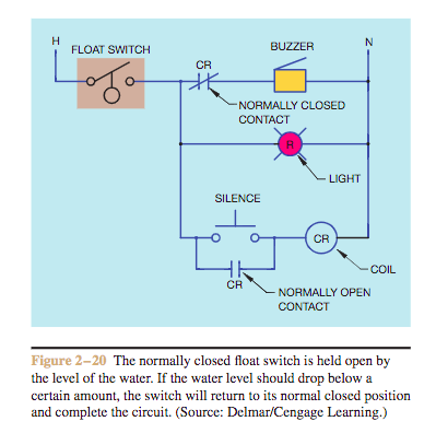 Solved: 7. Referring To The Circuit In Figure 2-20, Should... | Chegg.comChegg