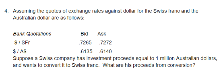 Quotes Of Exchange Rates Against