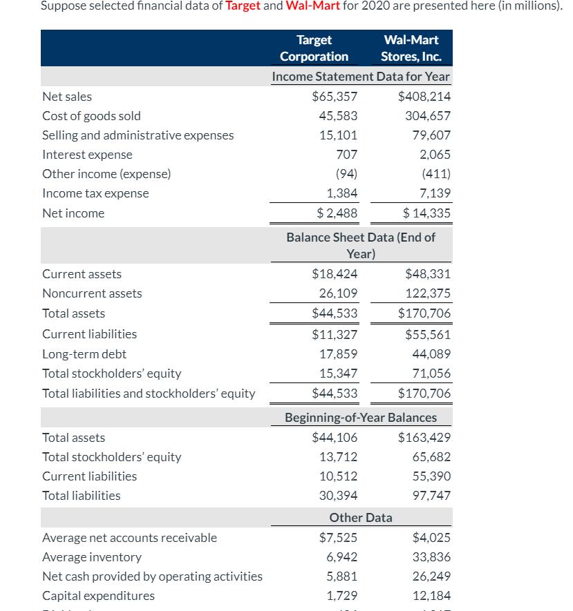 Long Term Debt to Total Asset Ratio