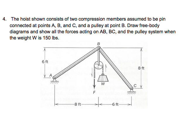 4 the hoist shown consists of two compression members assumed to be pin  connected at points
