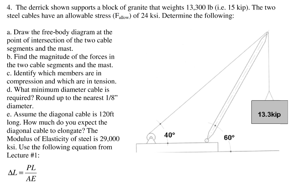 4. The derrick shown supports a block of granite that weights 13,300 lb (i.e. 15 kip). The two steel cables have an allowable