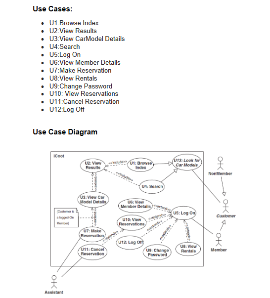 Solved Use Case Diagram With Each One Numbered Design U Chegg Com
