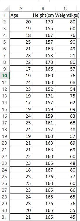 Kgs 60 160 cm Size Chart