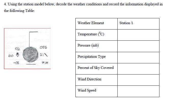 4. Using the station model below, decode the weather conditions and record the information displayed in the following Table: