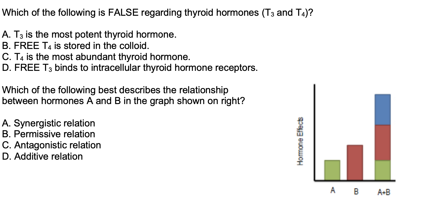 Solved Which Of The Following Is False Regarding Thyroid