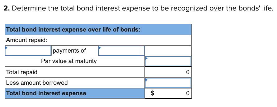 bond interest expense