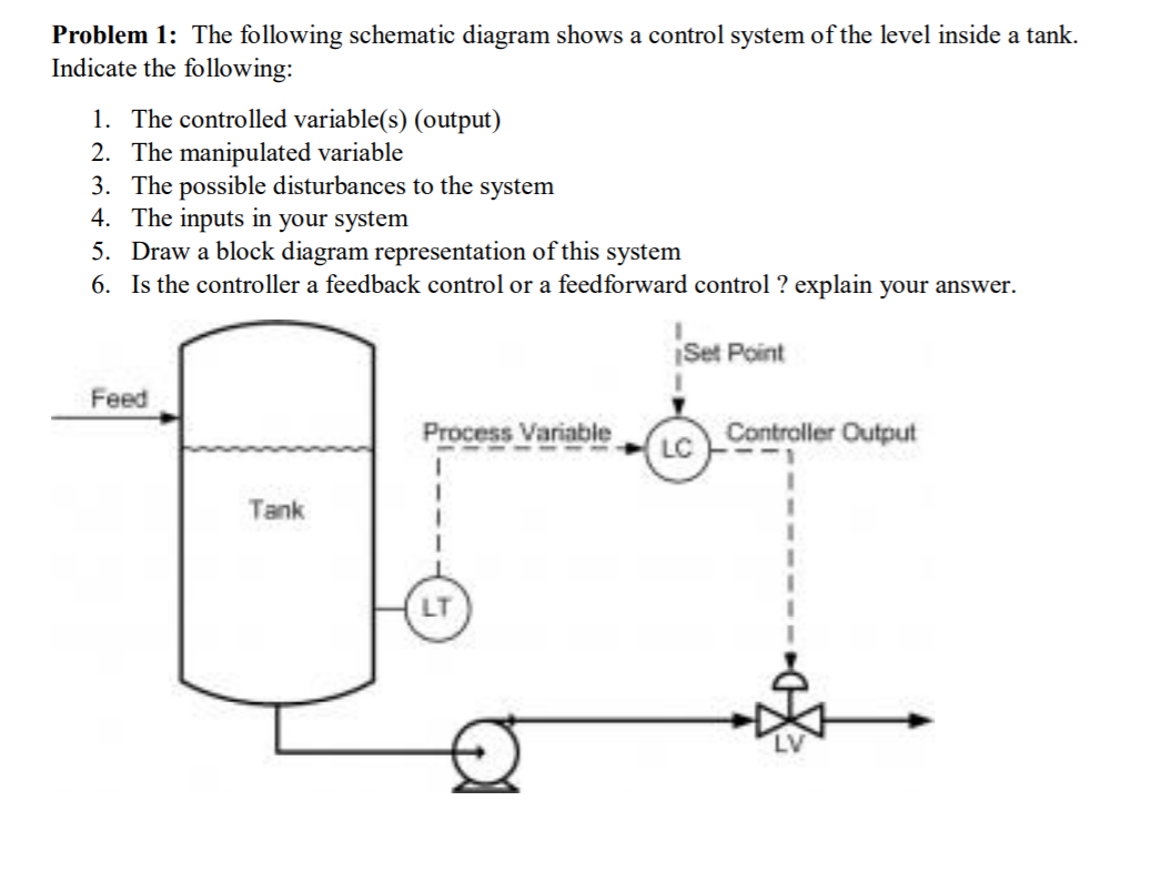solved: problem 1: the following schematic diagram shows a... | chegg.com  chegg
