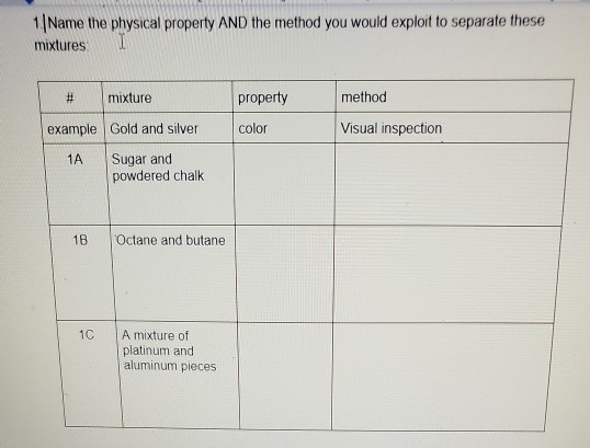 1|Name the physical property AND the method you would exploit to separate these mixtures mixture property method Visual inspe