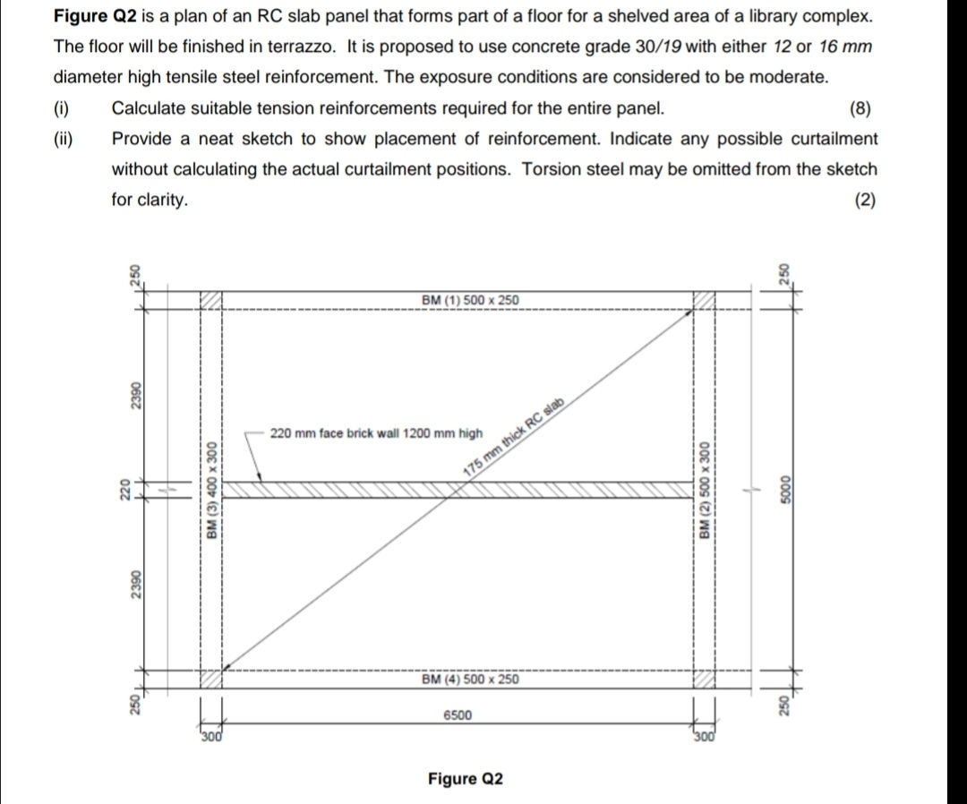 Figure Q2 Is A Plan Of An Rc Slab Panel That Forms