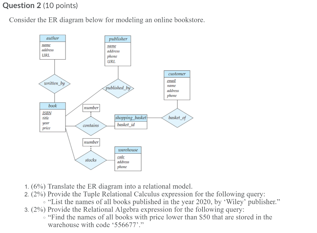 Question 2 (10 Points) Consider The ER Diagram Bel... | Chegg.comChegg