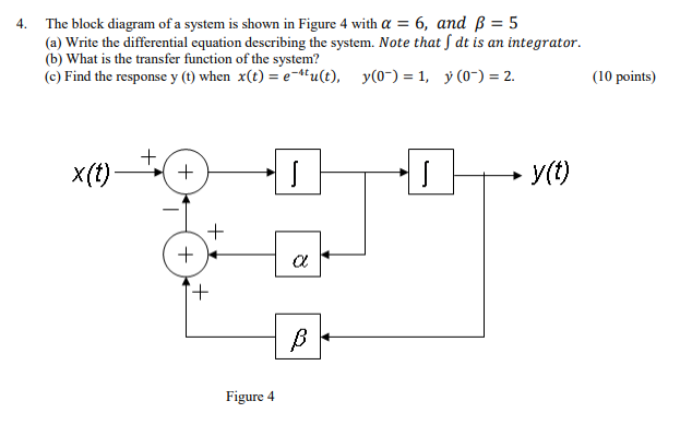 Solved: The Block Diagram Of A System Is Shown In Figure 4... | Chegg.com