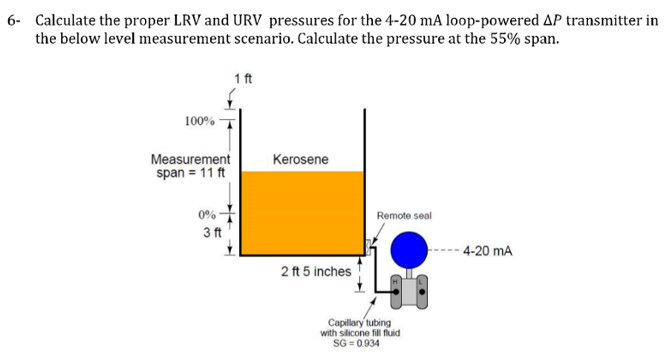 Solved: 6- Calculate The Proper LRV And URV Pressures For
