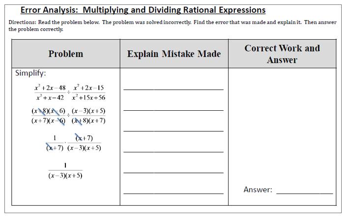 Solved: Error Analysis: Multiplying And Dividing Rational Chegg.com