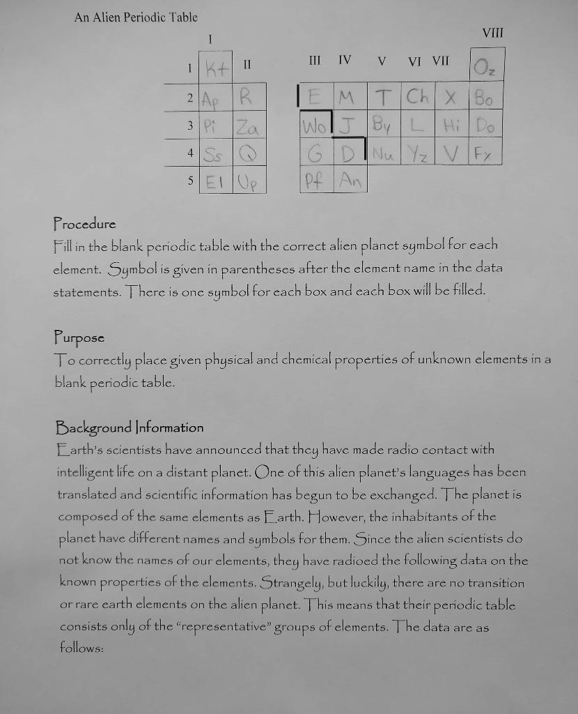 Solved An Alien Periodic Table Viii I Iii Iv V Vi Vii 2 A Chegg Com