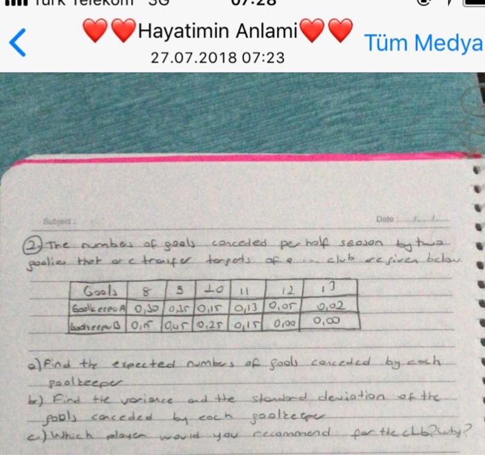 subject of homework anlami