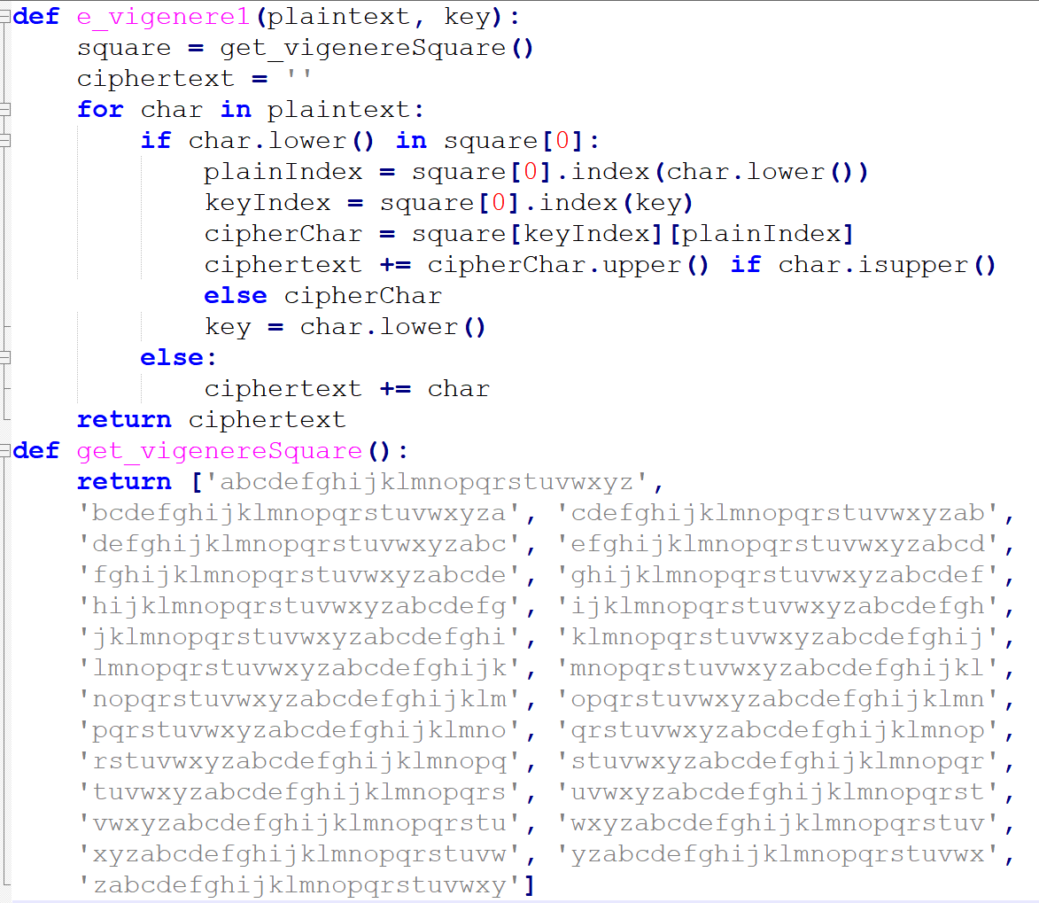 Solved Use Python 3 Implement A Vigenere Cipher With The Chegg Com