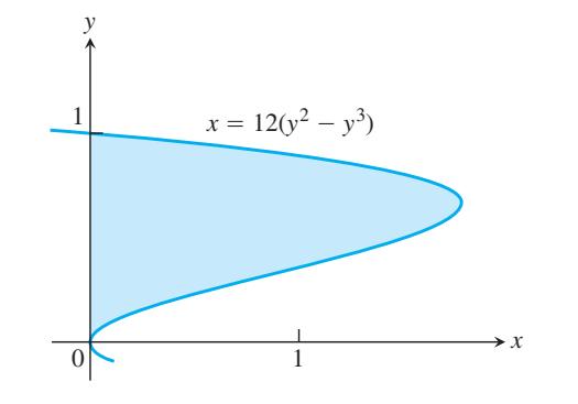 1 x = 12(y2 – y3) X 0