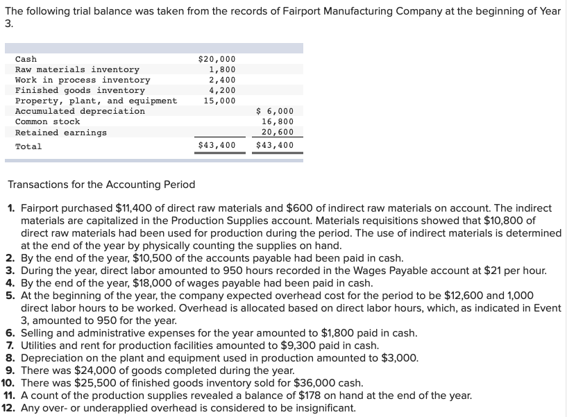The following trial balance was taken from the records of Fairport Manufacturing Company at the beginning of Year Cash Raw ma