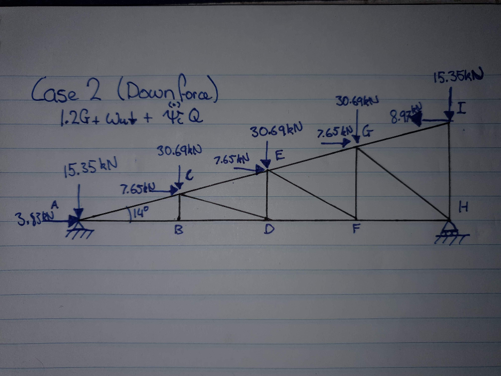 Solved: Please, Do A Full Truss Analysis  Thanks Height Is