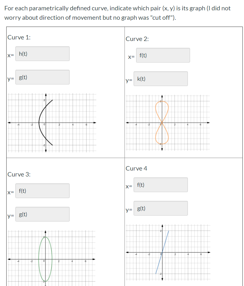For each parametrically defined curve, indicate which pair (x, y) is its graph (I did not worry about direction of movement b