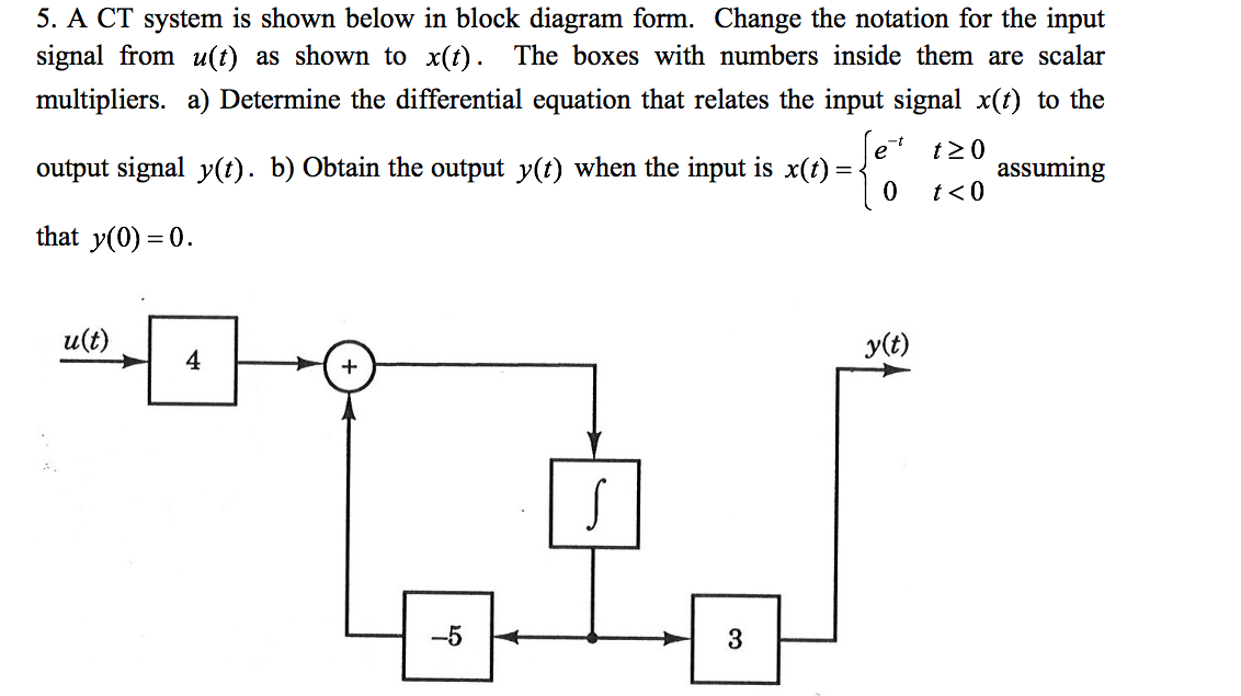 Solved: 5. A CT System Is Shown Below In Block Diagram For... | Chegg.comChegg