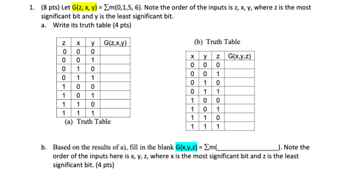 1. (8 pts) Let G(z, x, y) = m(0,1,5,6). Note the order of the inputs is z, x, y, where z is the most significant bit and y is