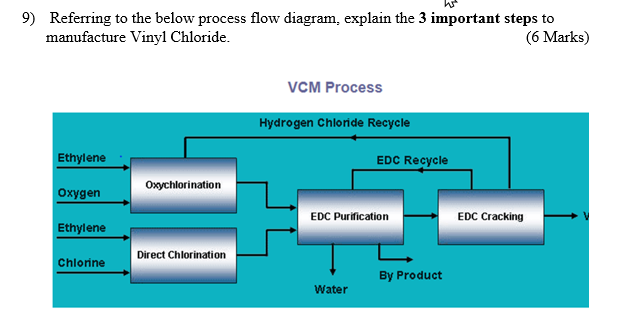Solved: 9) Referring To The Below Process Flow Diagram, Ex...   Chegg.comChegg