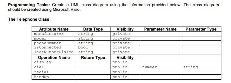 Solved: Programming Tasks: Create A UML Class Diagram Usin