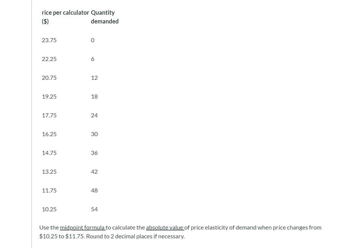 Solved Rice Per Calculator Quantity Demanded 23 75 22