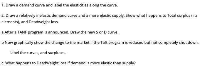 Solved 1 Draw A Demand Curve And Label The Elasticities