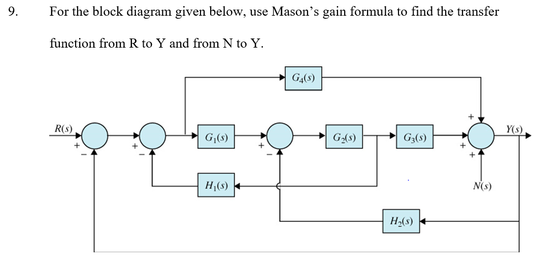Solved: 9. For The Block Diagram Given Below, Use Mason's ...   Chegg.comChegg