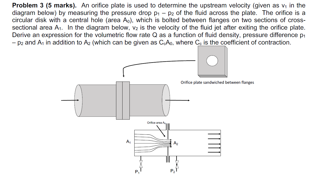 Solved: Problem 3 (5 Marks). An Orifice Plate Is Used To D...   Chegg.com