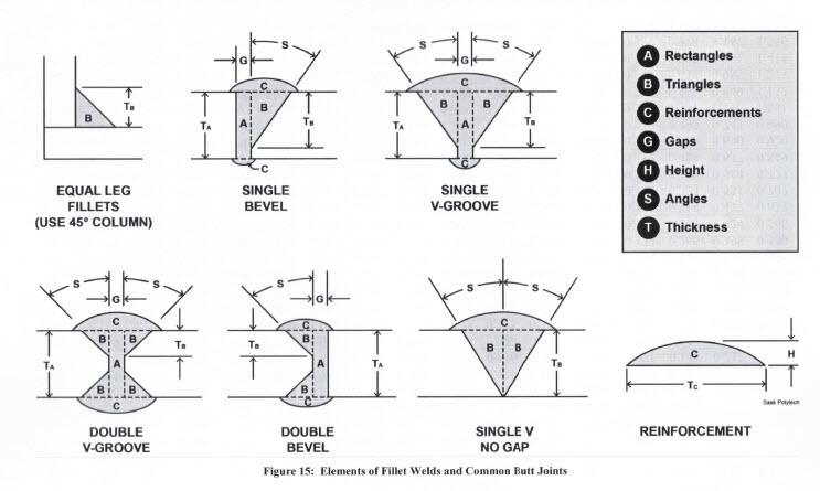 solved volume v a l v groove volume a total area of. Black Bedroom Furniture Sets. Home Design Ideas