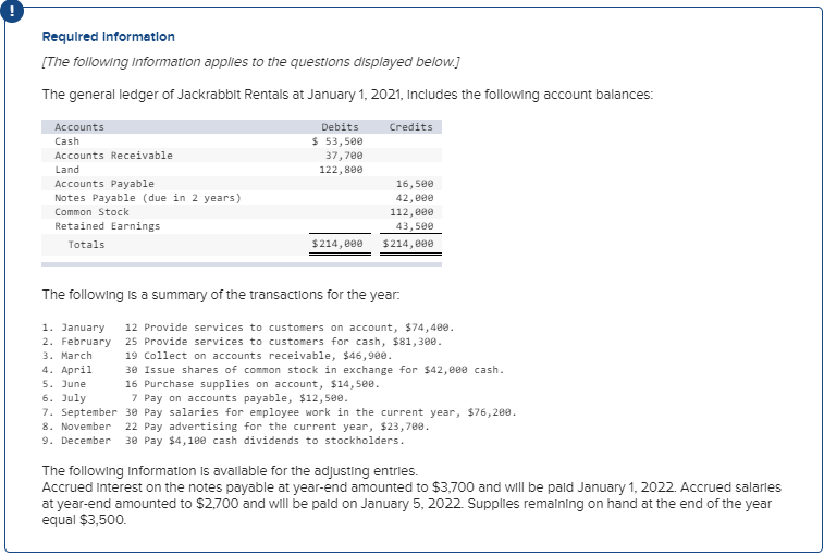 Required Information [The following information applies to the questions displayed below.) The general ledger of Jackrabbit R