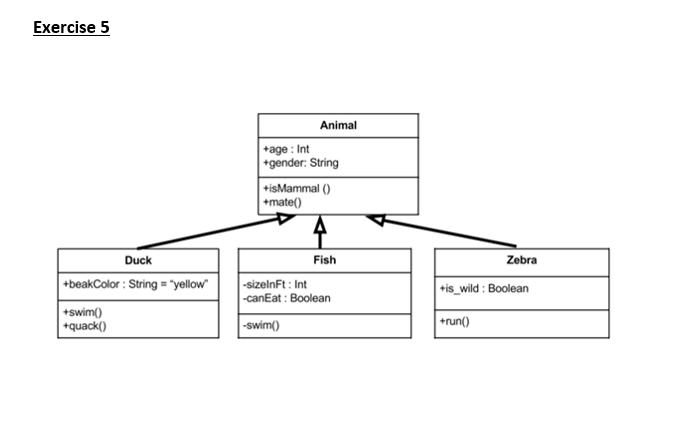 Solved Draw The Uml Class Diagram In Java And Write The E Chegg Com