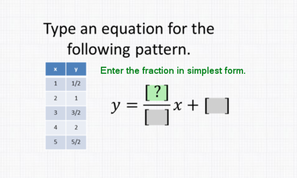 simplest form 2/4  Solved: Type An Equation For The Following Pattern. Enter ...