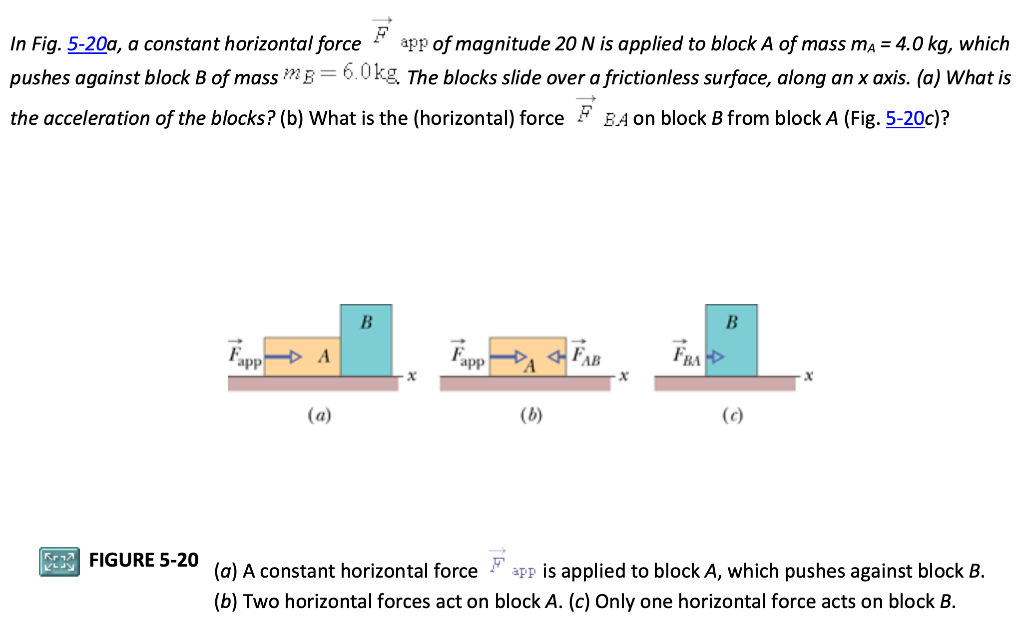 Solved: In Fig  5-20a, A Constant Horizontal Force App Of