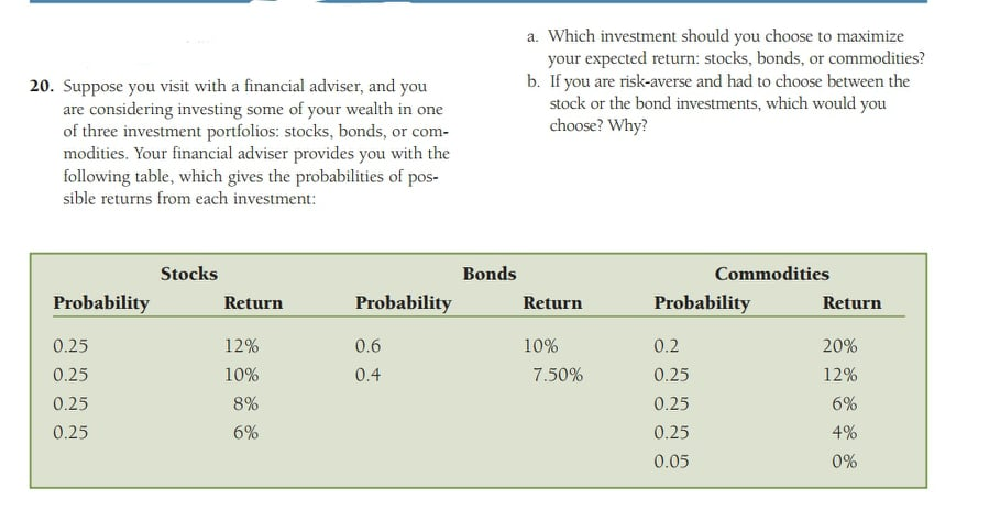 a. Which investment should you choose to maximize your expected return: stocks, bonds, or commodities? b. If you are risk-ave