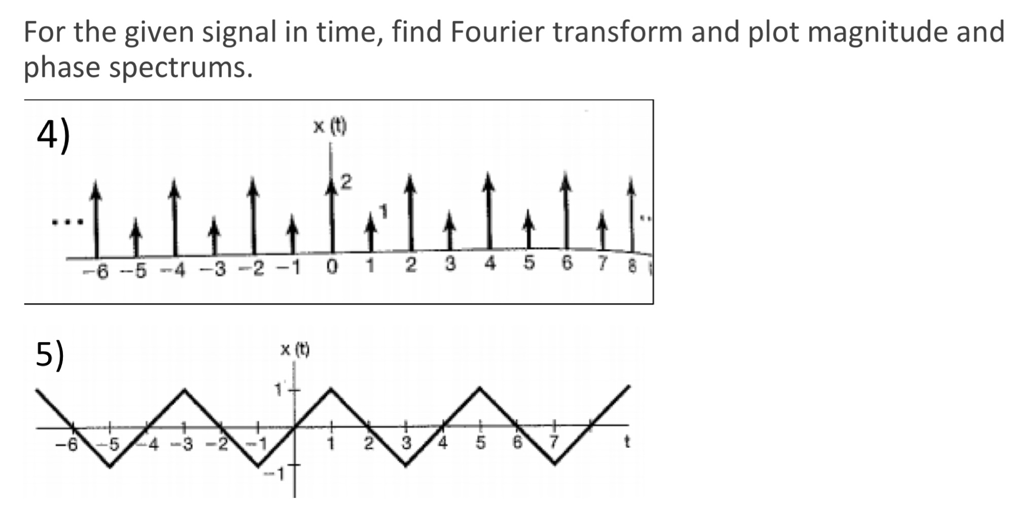 Solved: For The Given Signal In Time, Find Fourier Transfo ...