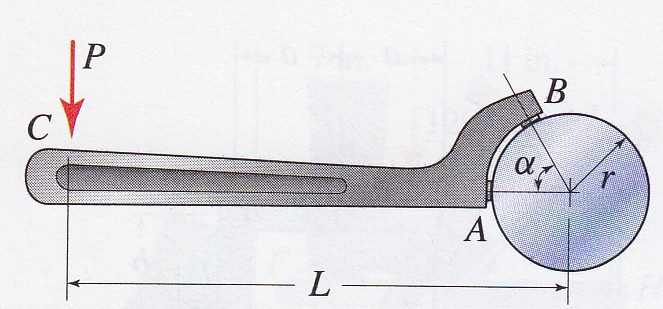 Solved A Spanner Wrench Is Used To Apply Torque To Circul