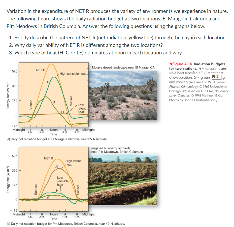 Variation in the expenditure of NET R produces the variety of environments we experience in nature. The following figure show