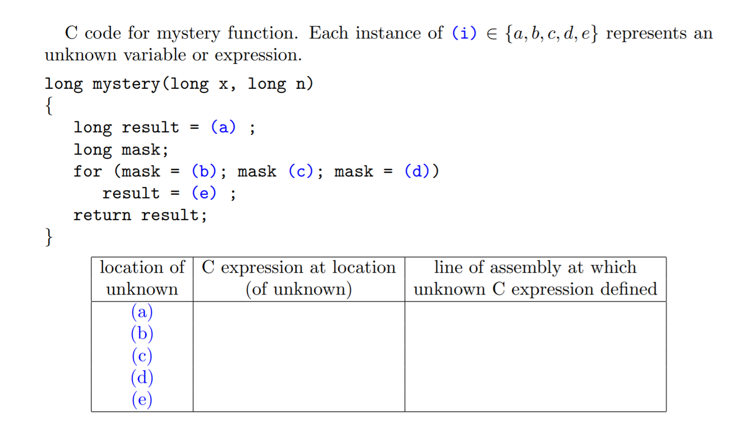 C code for mystery function. Each instance of (i) e {a,b,c, d, e} represents an unknown variable or expression. long mystery