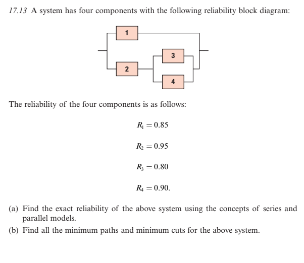 reliability block diagram 2 out of 3 solved 17 13 a system has four components with the follow  17 13 a system has four components with