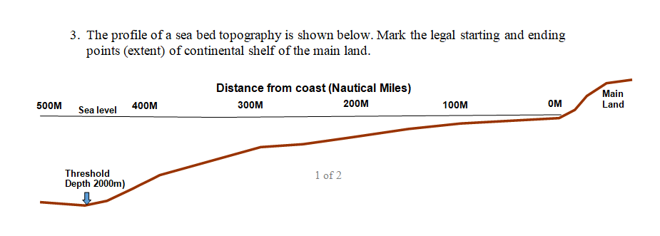 3. The profile of a sea bed topography is shown below. Mark the legal starting and ending points (extent) of continental shel