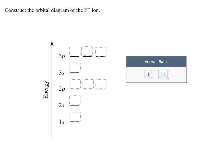 Nickel Orbital Diagram.Solved Construct The Orbital Diagram For Nickel 1 11 1 4p