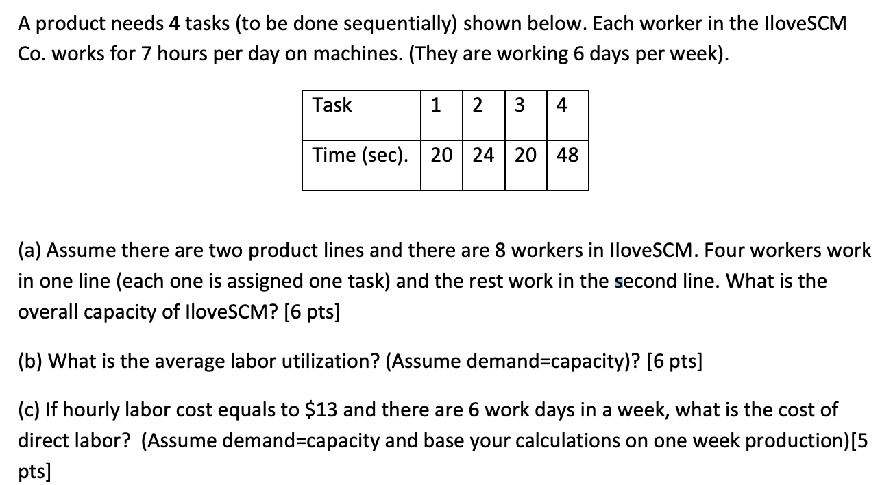 8 Days On 6 Days Off Work Schedule solved: a product needs 4 tasks (to be done sequentially