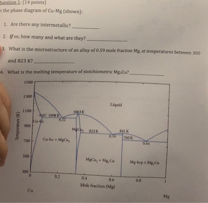 Question 1: (14 points) n the phase diagram of Cu-Mg (shown): Are there any intermetallic? 1. 2. If so, how many and what are