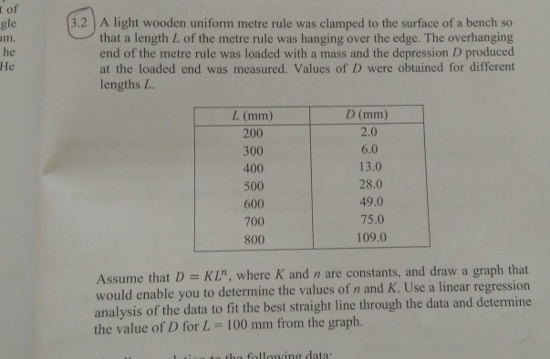 Solved Of Gle M He He 32 A Light Wooden Uniform Metre R