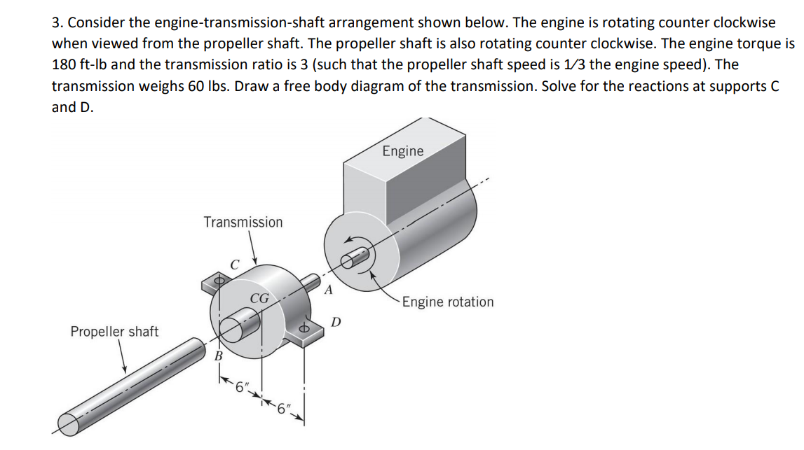 engine transmission diagram solved 3 consider the engine transmission shaft arrangem  engine transmission shaft arrangem